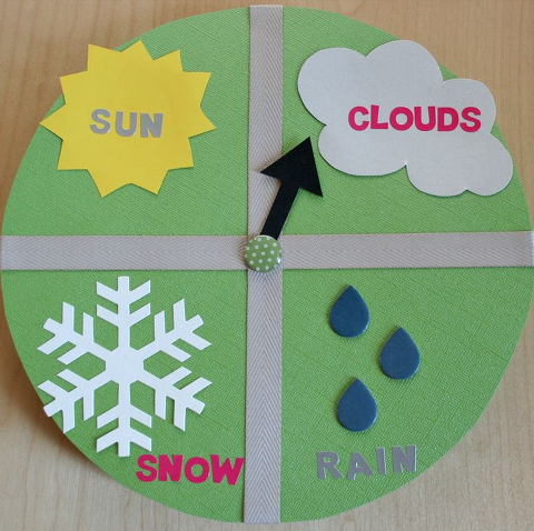 Weather Chart seasons activities