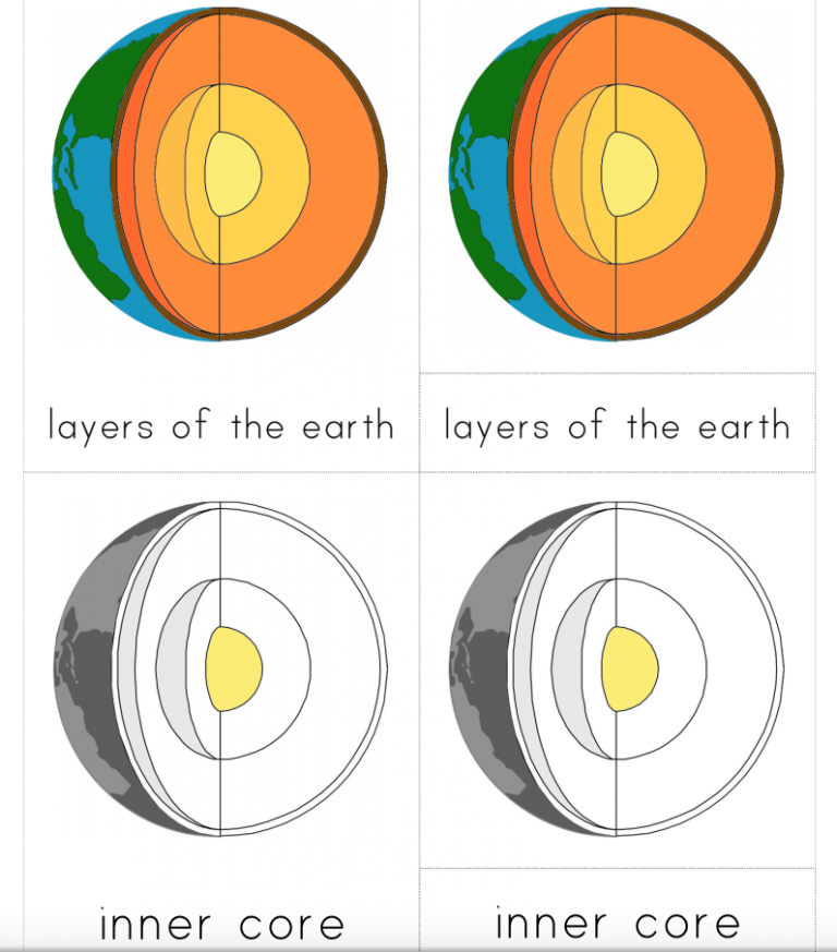Earth Layers cards