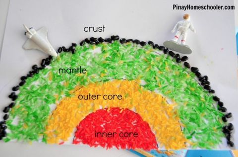 Layers of the earth craft