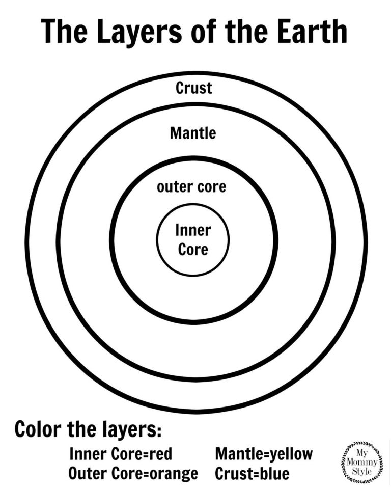 Printable coloring page for layers of the earth